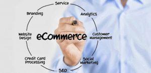 Montar una E-Commerce En Mataró