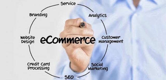 https://www.posicionamientoseomataro.com/wp-content/uploads/2016/10/e-commerce-2.jpg
